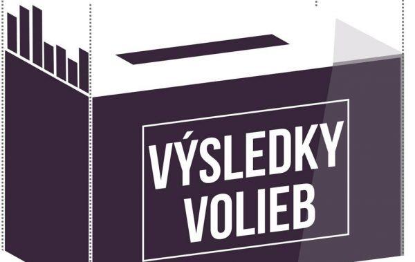 KV 2018 – Uverejnenie výsledkov podľa počtu platných hlasov